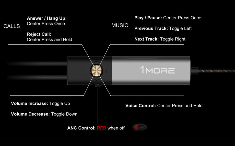 Наушники 1MORE Dual Driver ANC Lightning In-Ear Headphones пульт управления