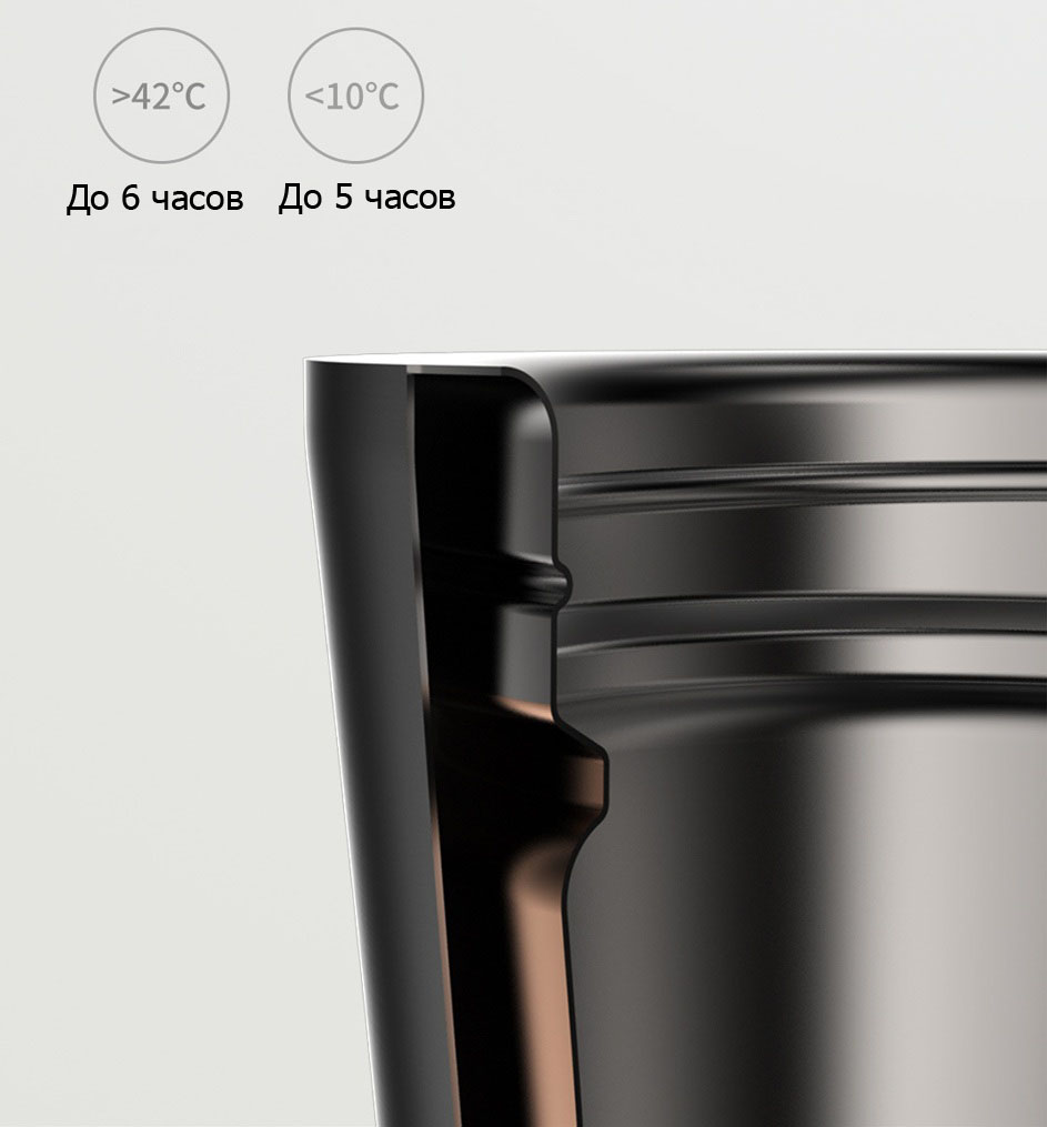 KissKissFish MOKA Smart Coffee Tumbler  нержавеющая сталь