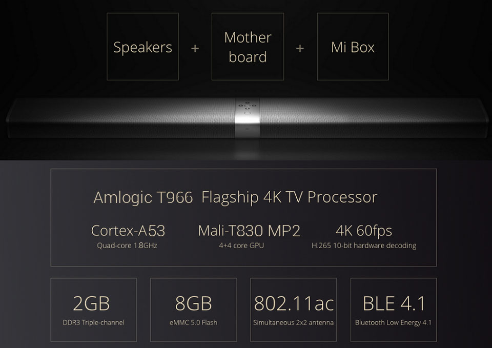 Mi Home Theater  processor