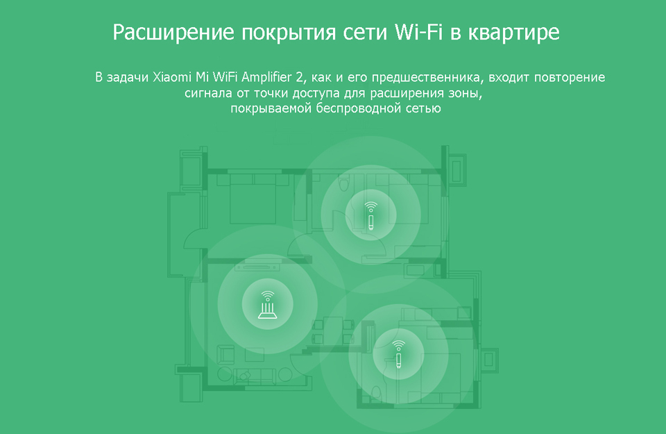 Mi WiFi Amplifier 2 сеть