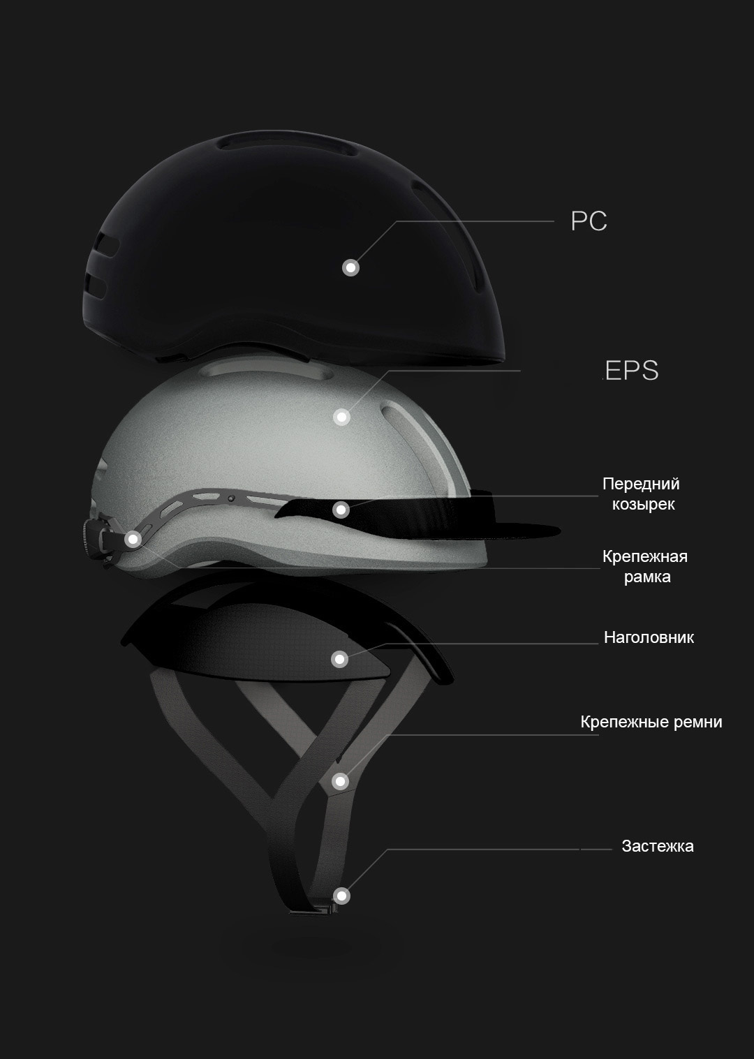 Qicycle City Helmet конструкция