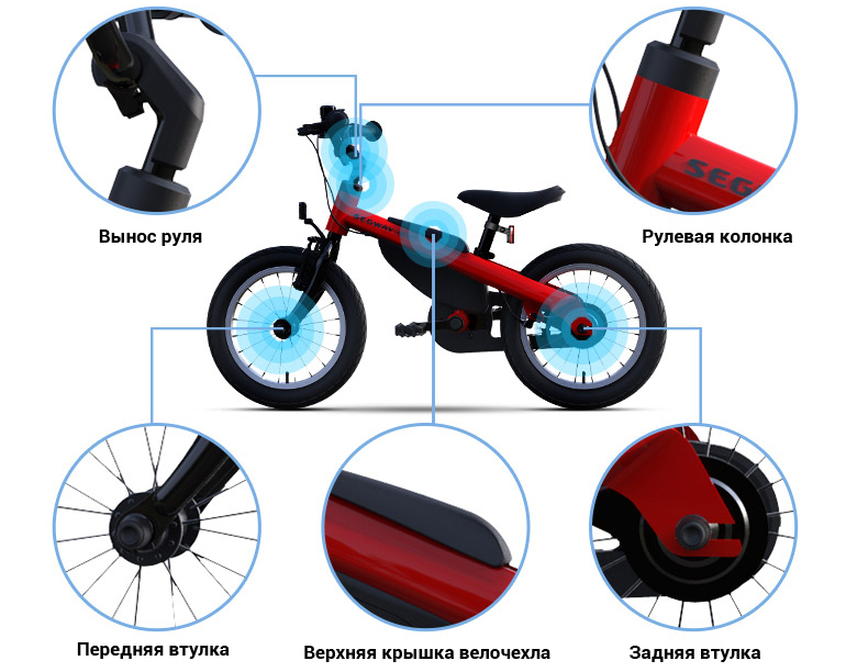 Велосипед Qicycle kids bike конструкция