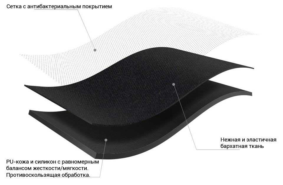 Cтельки Senthmetic With increased height insole PU18ZG001 структура