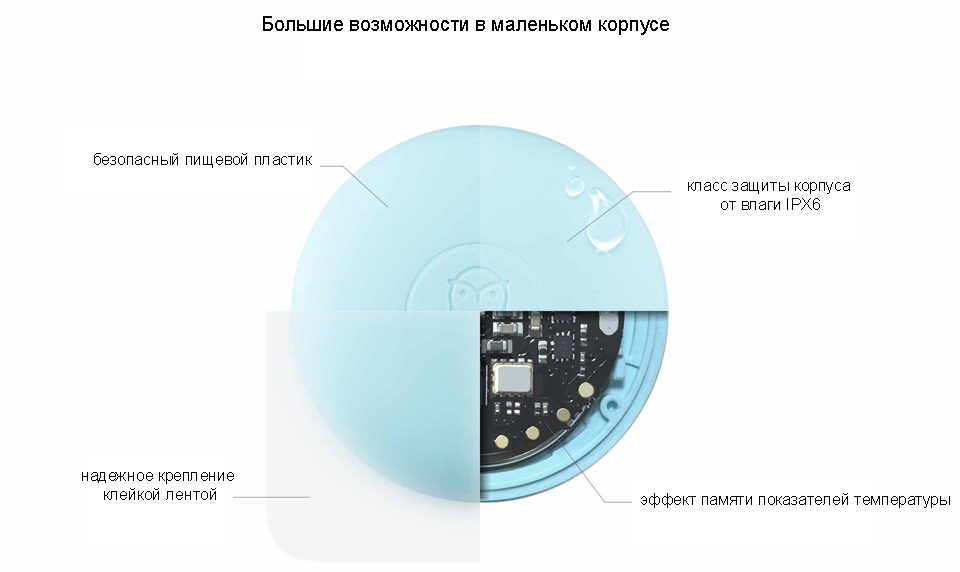 Термометр ZenMeasure Smart Thermometer возможности