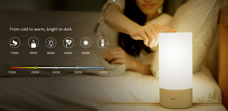 Лампа-ночник Yeelight Bedside LED-Lamp температура
