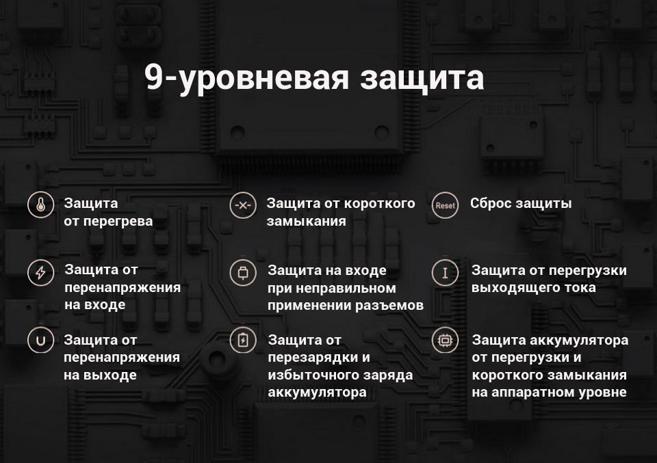 Mi Powerbank 2  электрозащита