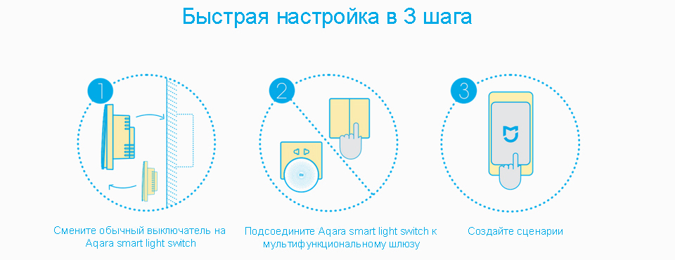 Умный выключатель Aqara Smart Light Switch ZigBee Version установка