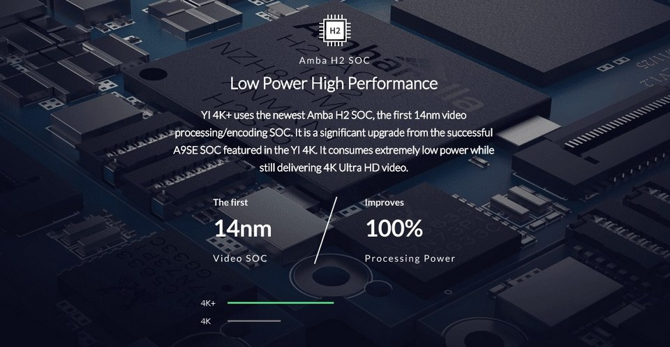 xiaomi YI 4k Plus soc H2